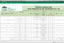 005 Stupendou Quality Control Plan Template Excel Highest Clarity  Format Construction