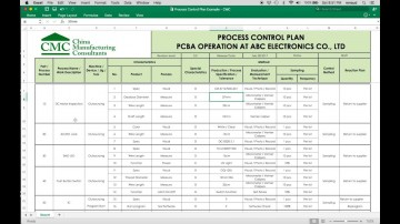 005 Stupendou Quality Control Plan Template Excel Highest Clarity  Construction Format360
