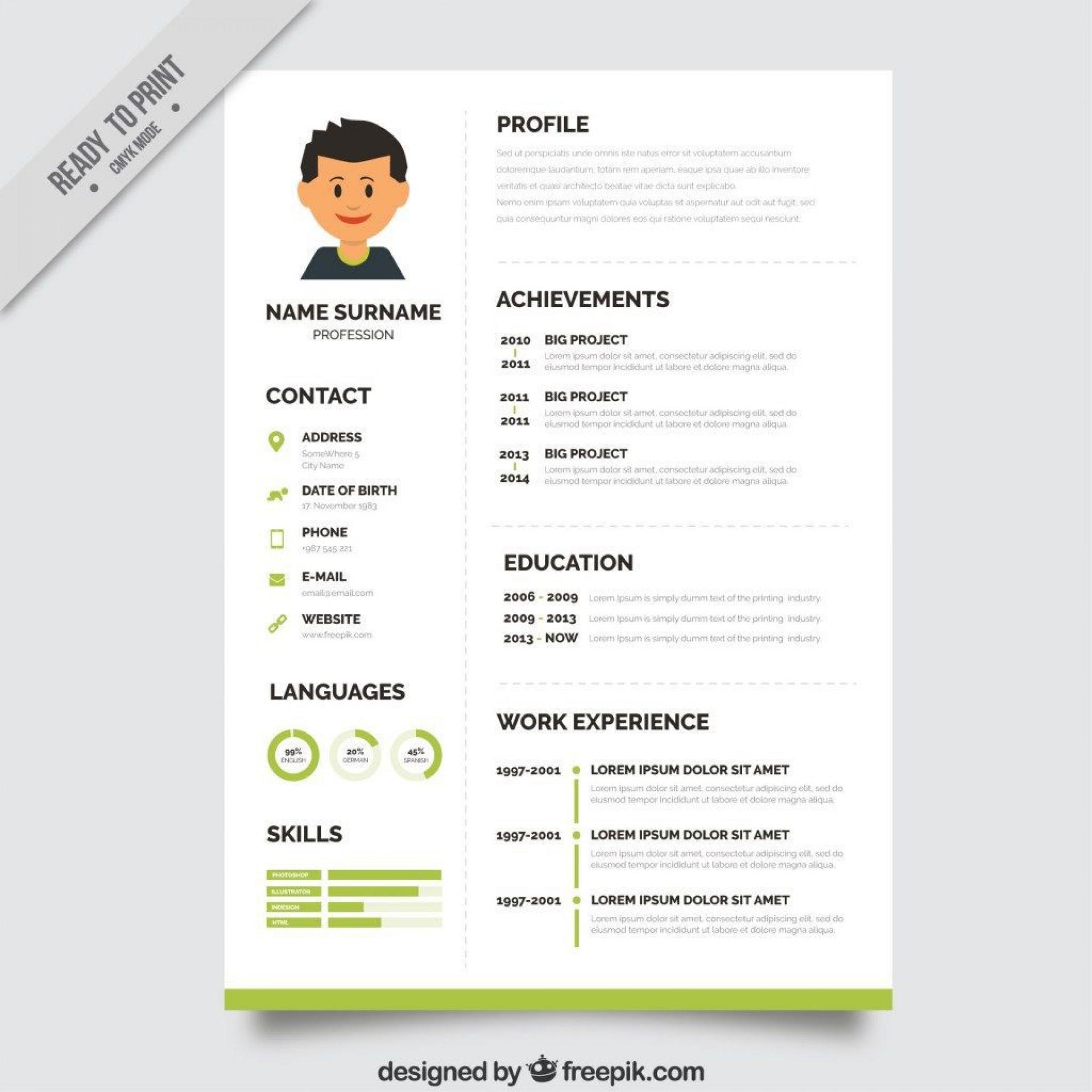 005 Stupendou Sample Curriculum Vitae Template Download Design  Professional Pdf Free For Student1920