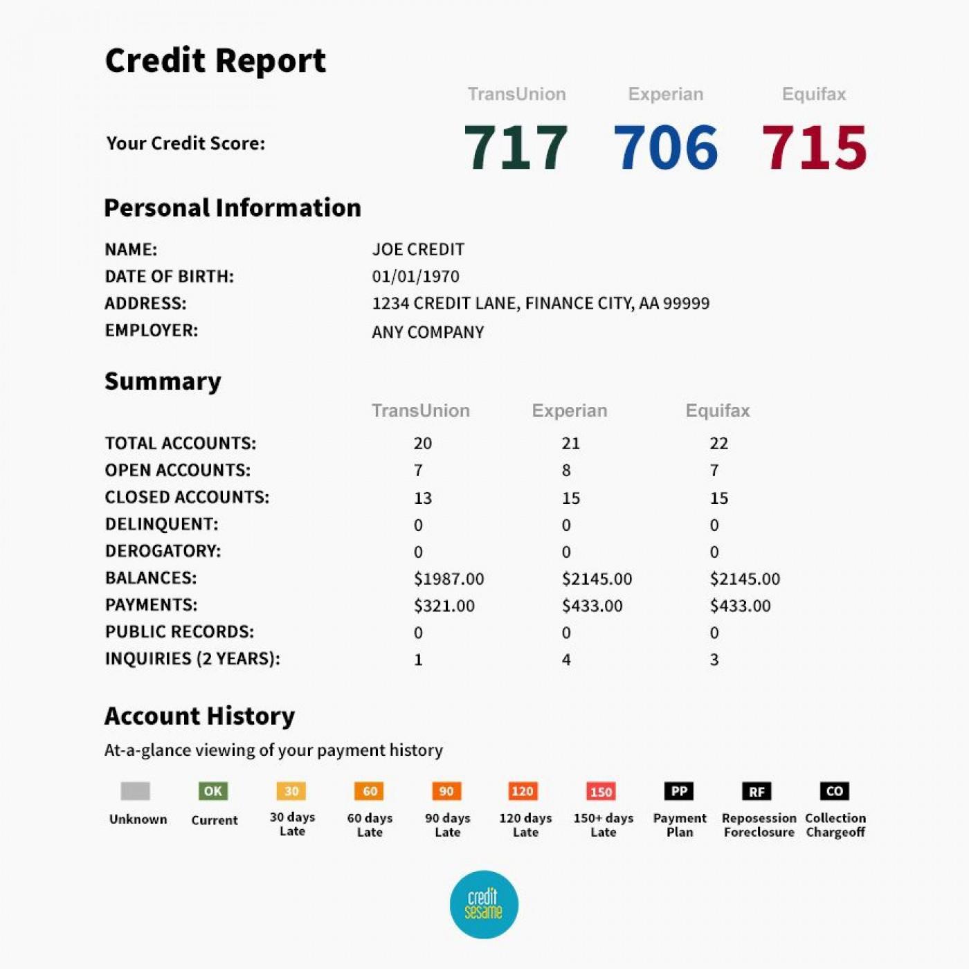 005 Surprising Fake Credit Report Template Inspiration  Karma Equifax1400