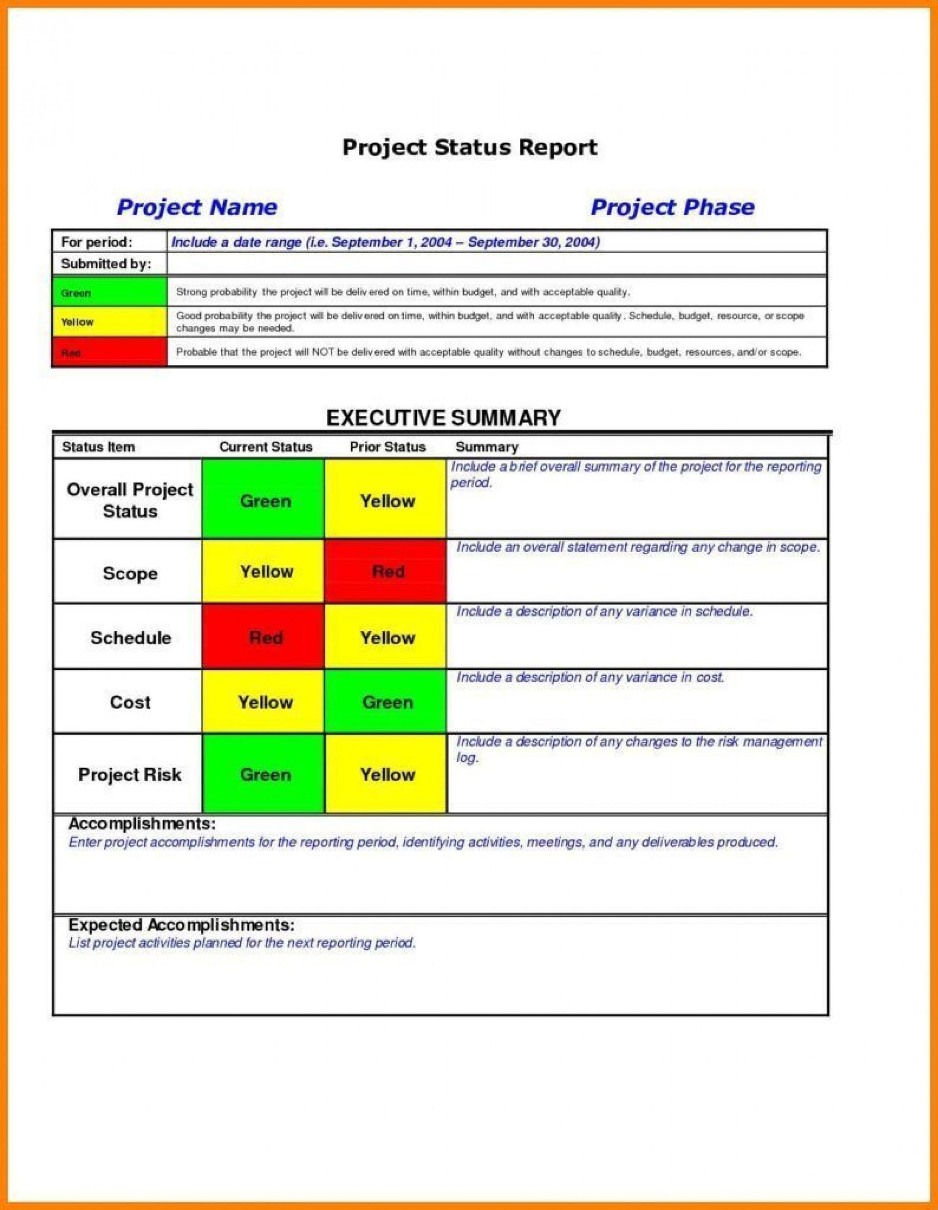005 Surprising Project Management Report Template Excel Design  Weekly Statu Progres1920
