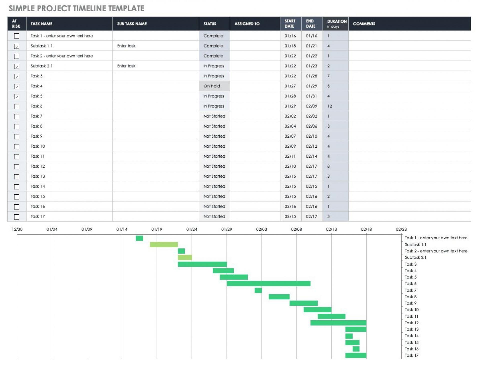 005 Surprising Project Management Timeline Template Inspiration  Plan Pmbok Planner1920