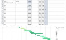 005 Surprising Project Management Timeline Template Inspiration  Plan Pmbok Planner