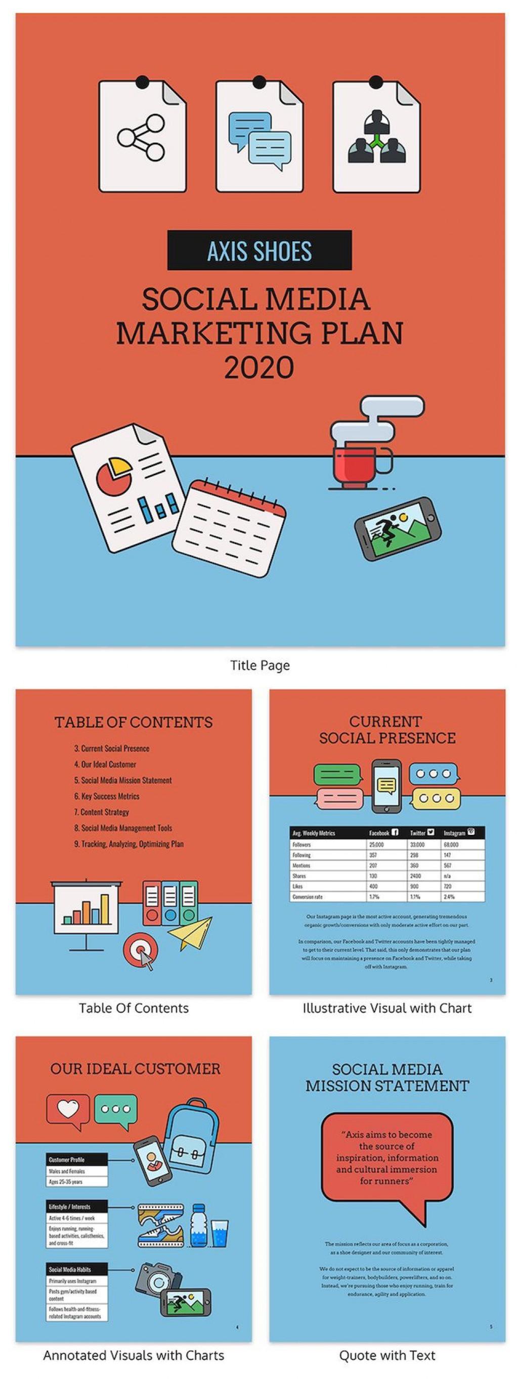 005 Surprising Social Media Plan Sample Example  Marketing Template Pdf Strategy ContentLarge