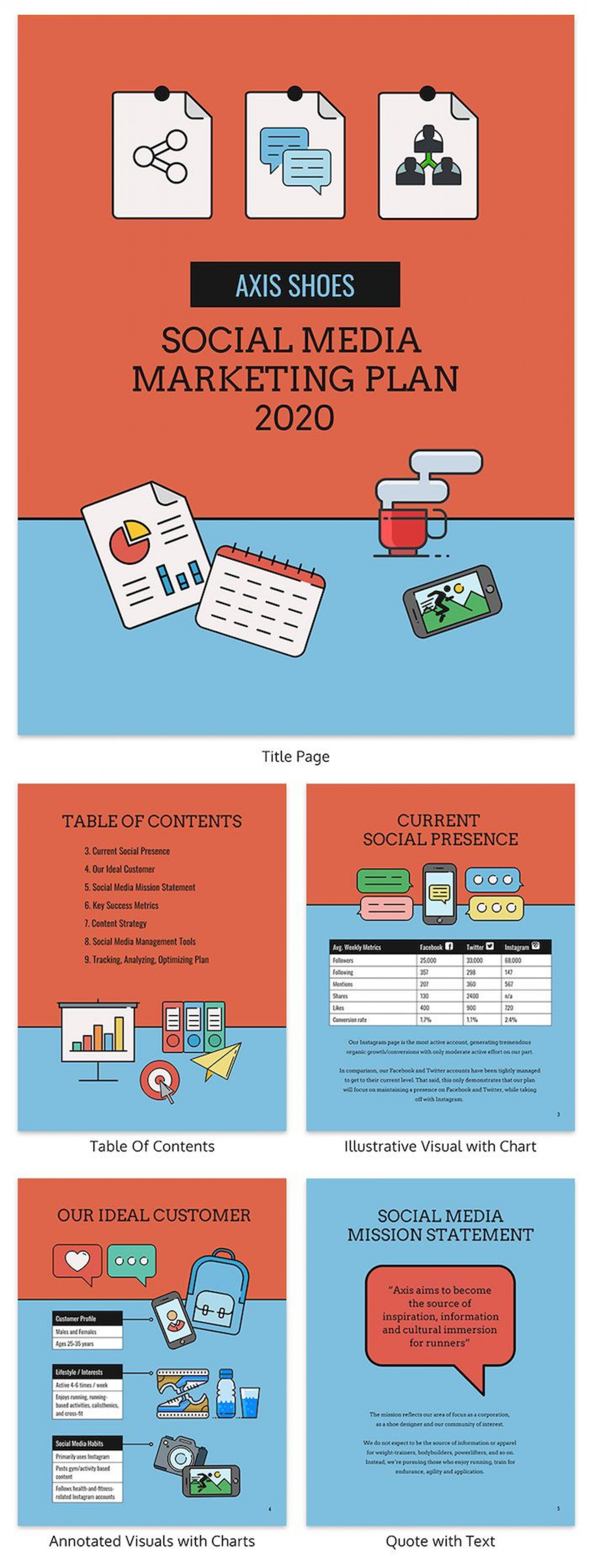 005 Surprising Social Media Plan Sample Example  Marketing Template Pdf Strategy Content1920