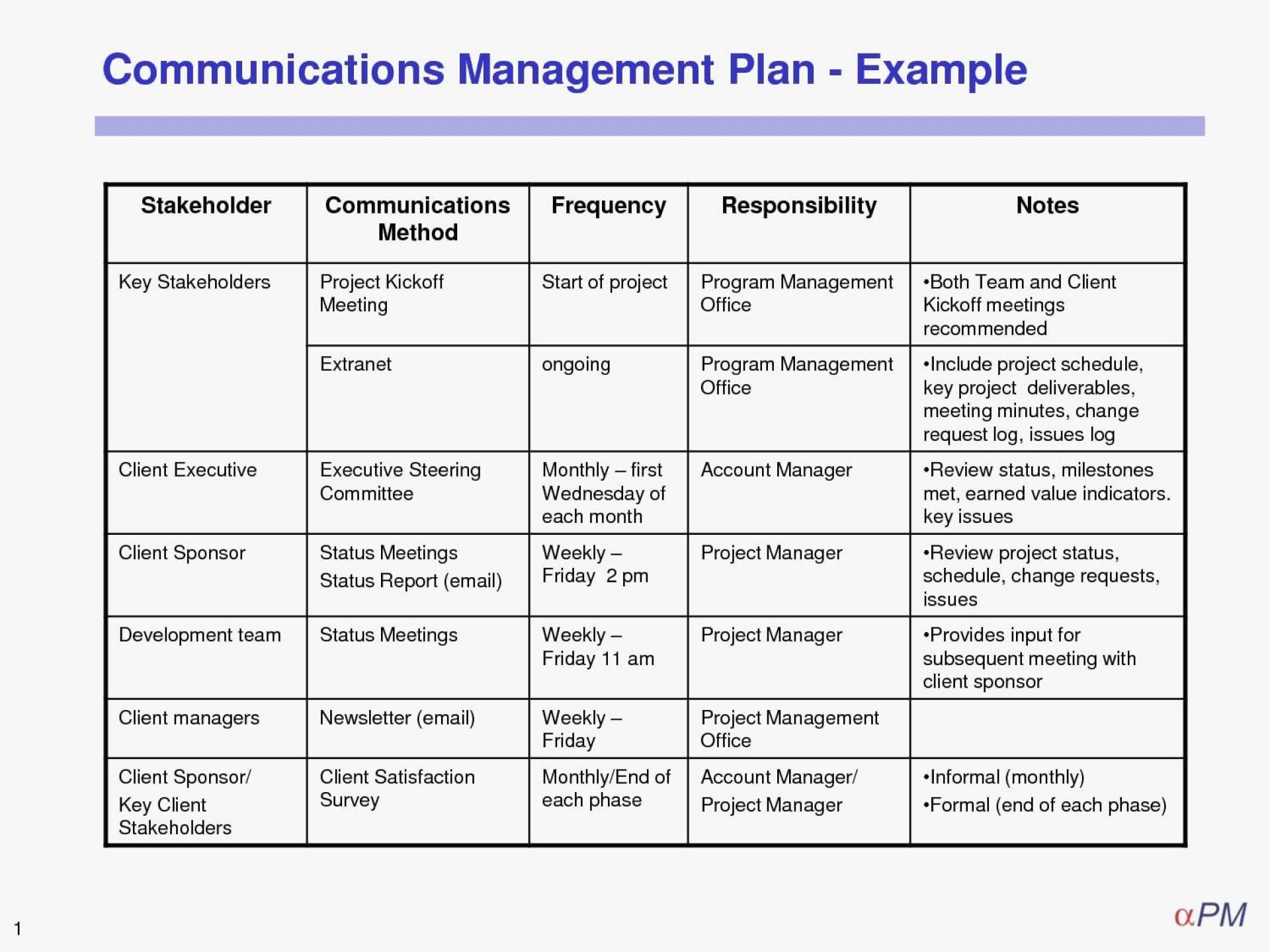 005 Top Crisi Management Plan Template Example  Uk Australia1920