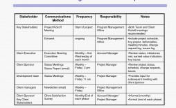 005 Top Crisi Management Plan Template Example  Uk Australia