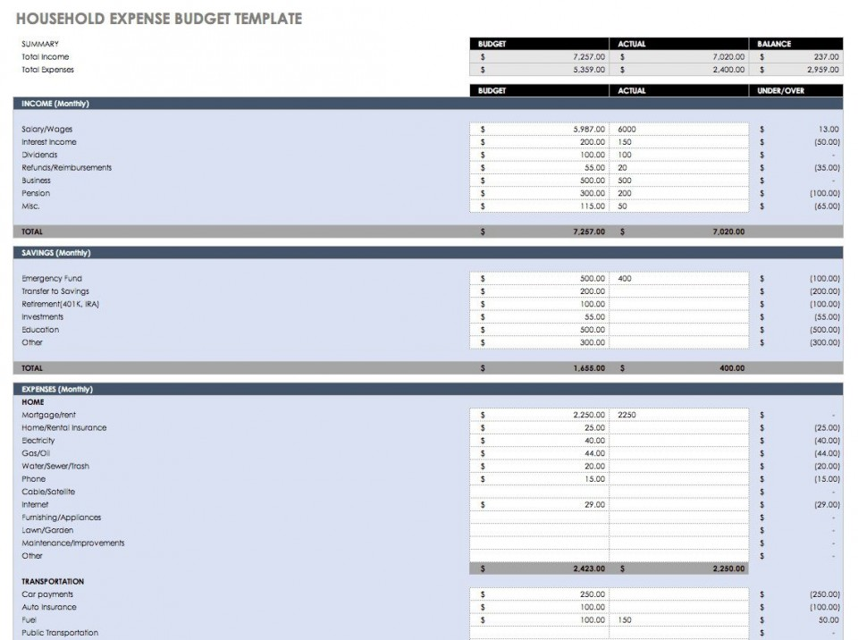 005 Top Excel Monthly Budget Template Photo  South Africa960
