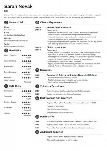 005 Top Rn Graduate Resume Template Highest Clarity  New Grad Nurse360