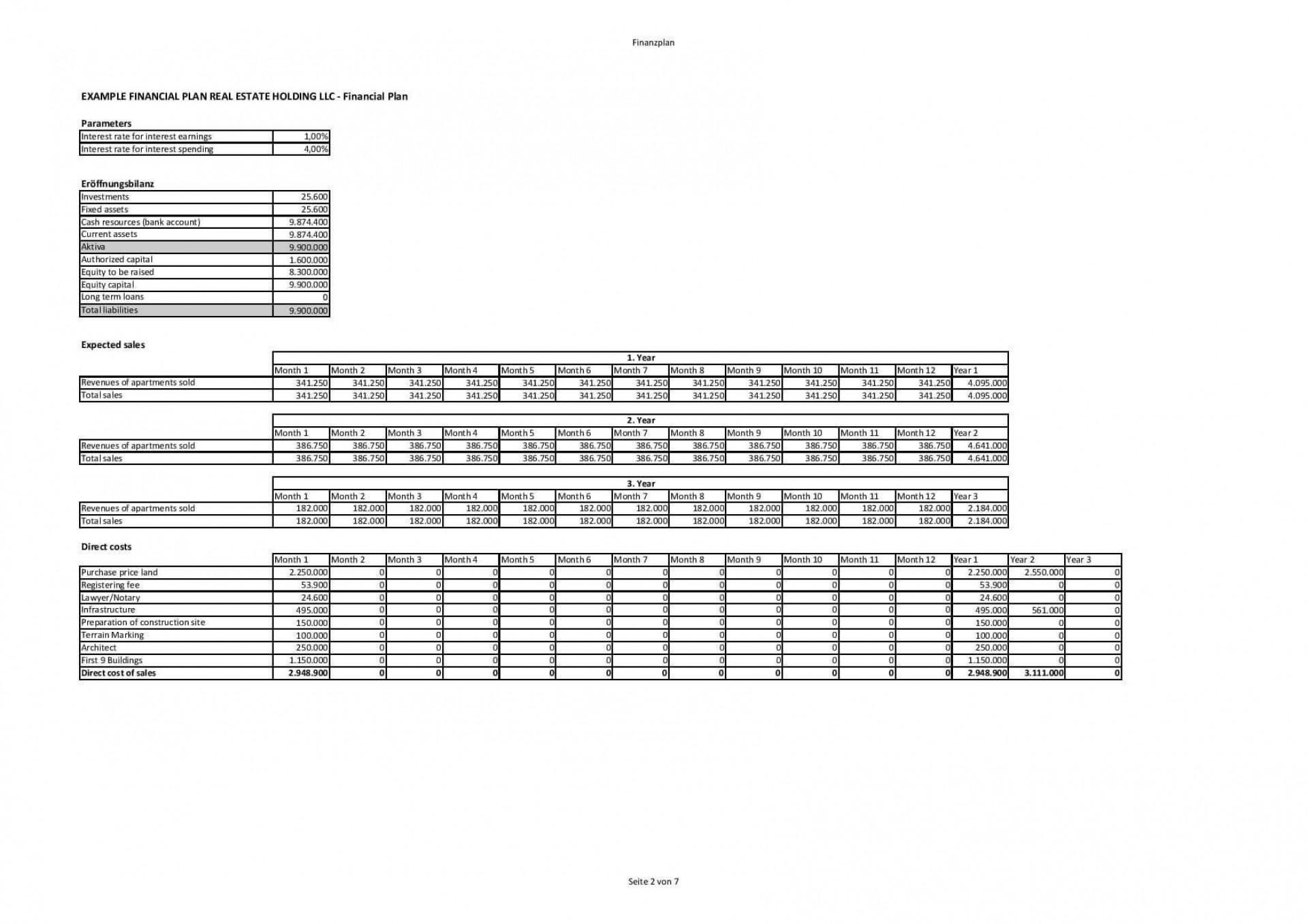 005 Unbelievable Financial Plan Template Excel High Definition  Strategic Busines Simple1920