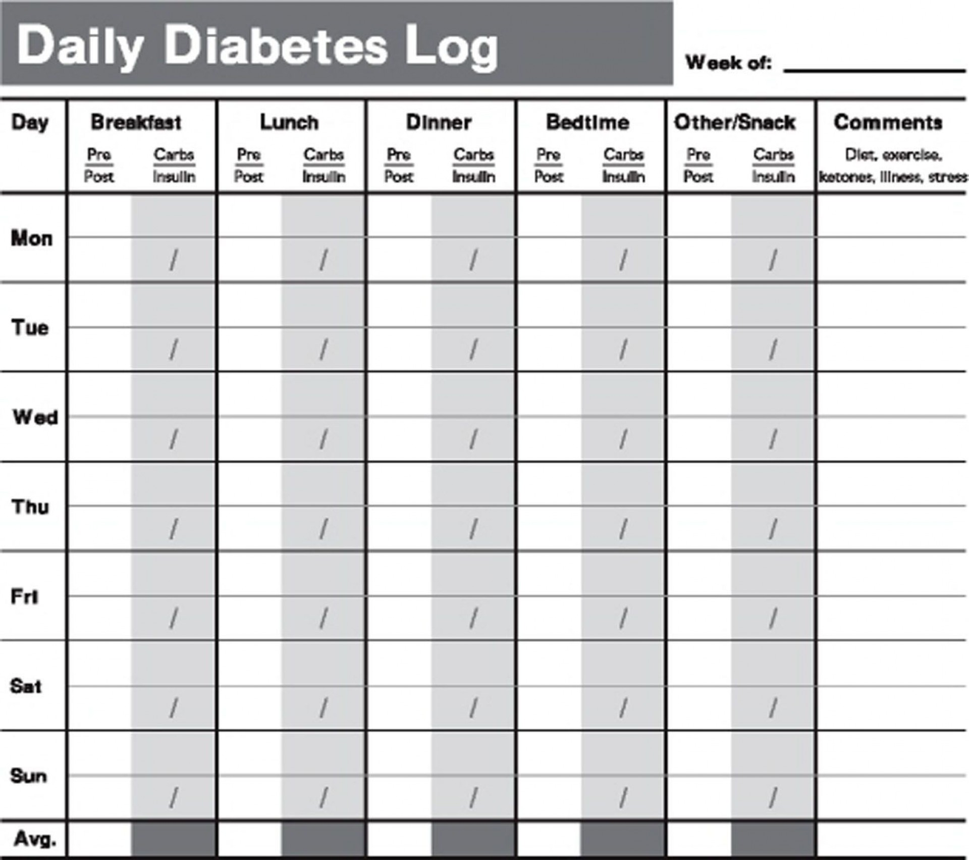 005 Unforgettable Blood Glucose Log Form Picture  Forms Weekly Sheet Level1920