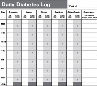 005 Unforgettable Blood Glucose Log Form Picture  Sheet In Spanish Level Free Printable320