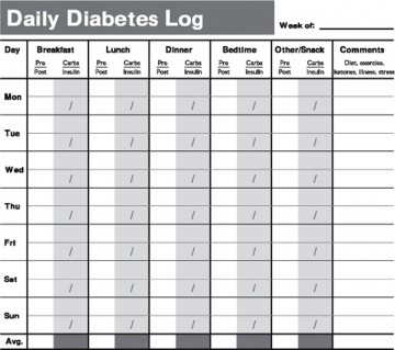 005 Unforgettable Blood Glucose Log Form Picture  Sheet In Spanish Level Free Printable360