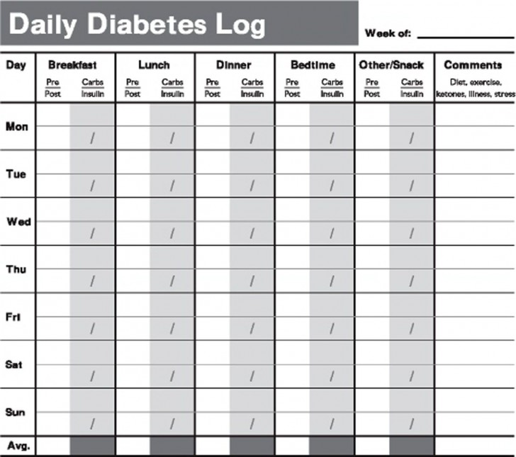 005 Unforgettable Blood Glucose Log Form Picture  Sheet In Spanish Level Free Printable728