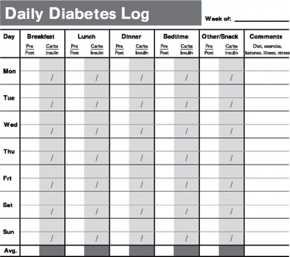 005 Unforgettable Blood Glucose Log Form Picture  Sheet In Spanish Level Free Printable960