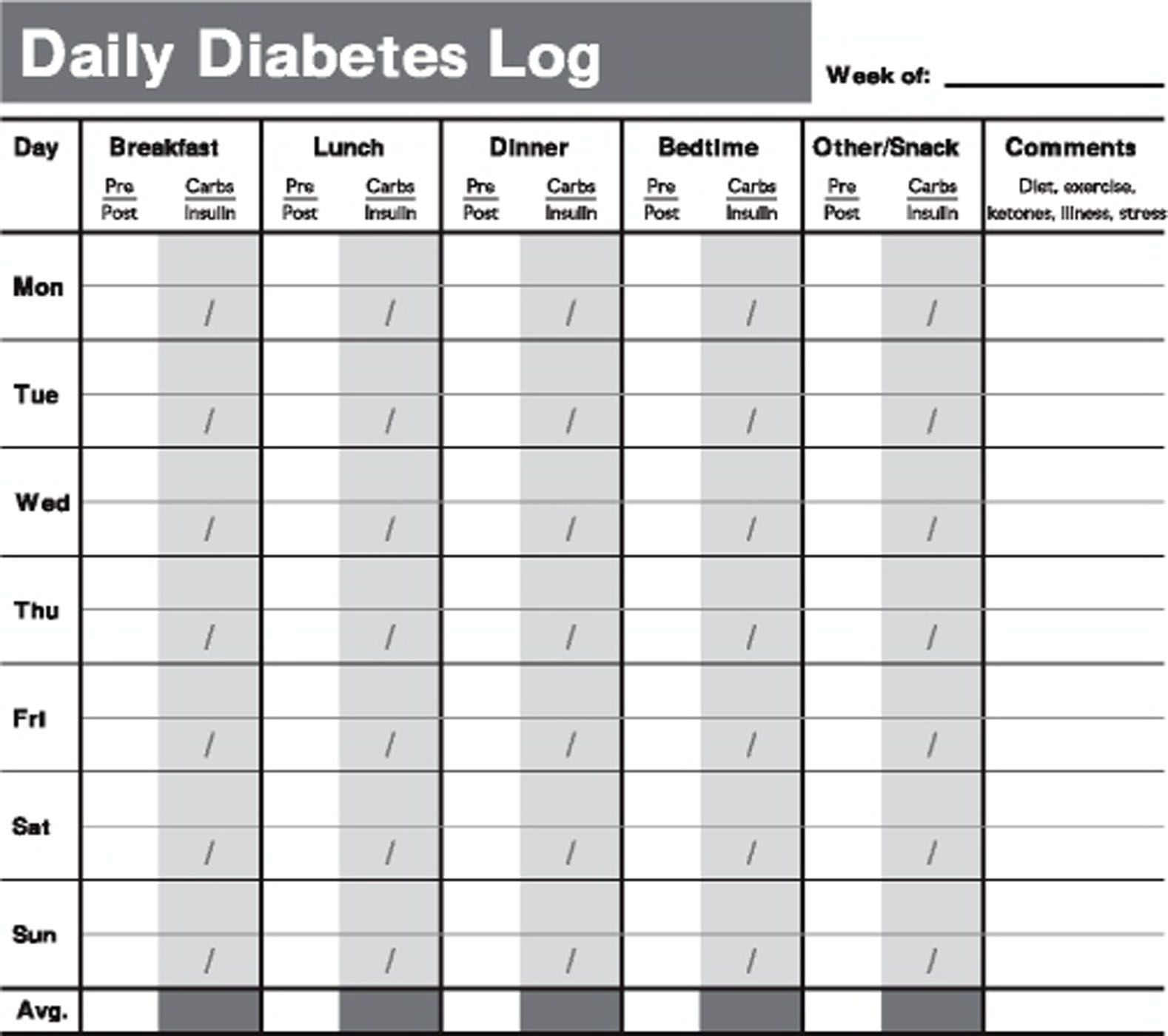 005 Unforgettable Blood Glucose Log Form Picture  Forms Weekly Sheet LevelFull