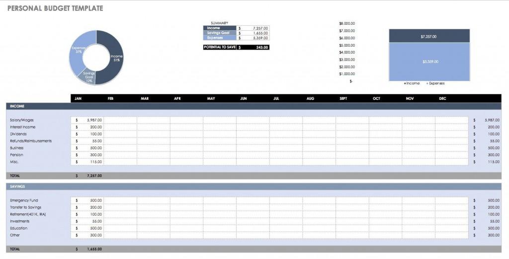 005 Unforgettable Free Personal Budget Template Image  Word Printable Uk SpreadsheetLarge