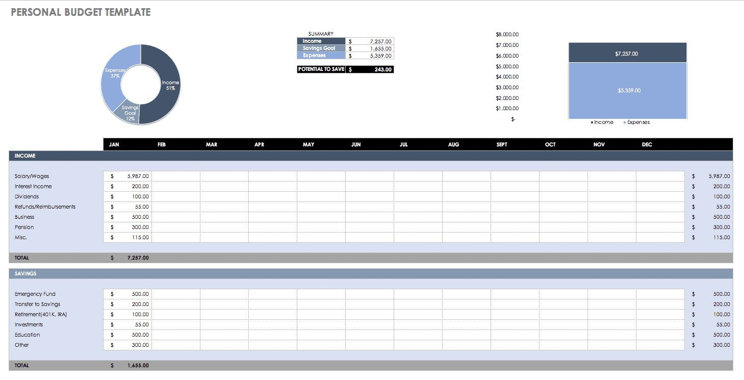 005 Unforgettable Free Personal Budget Template Image  Word Printable Uk SpreadsheetFull