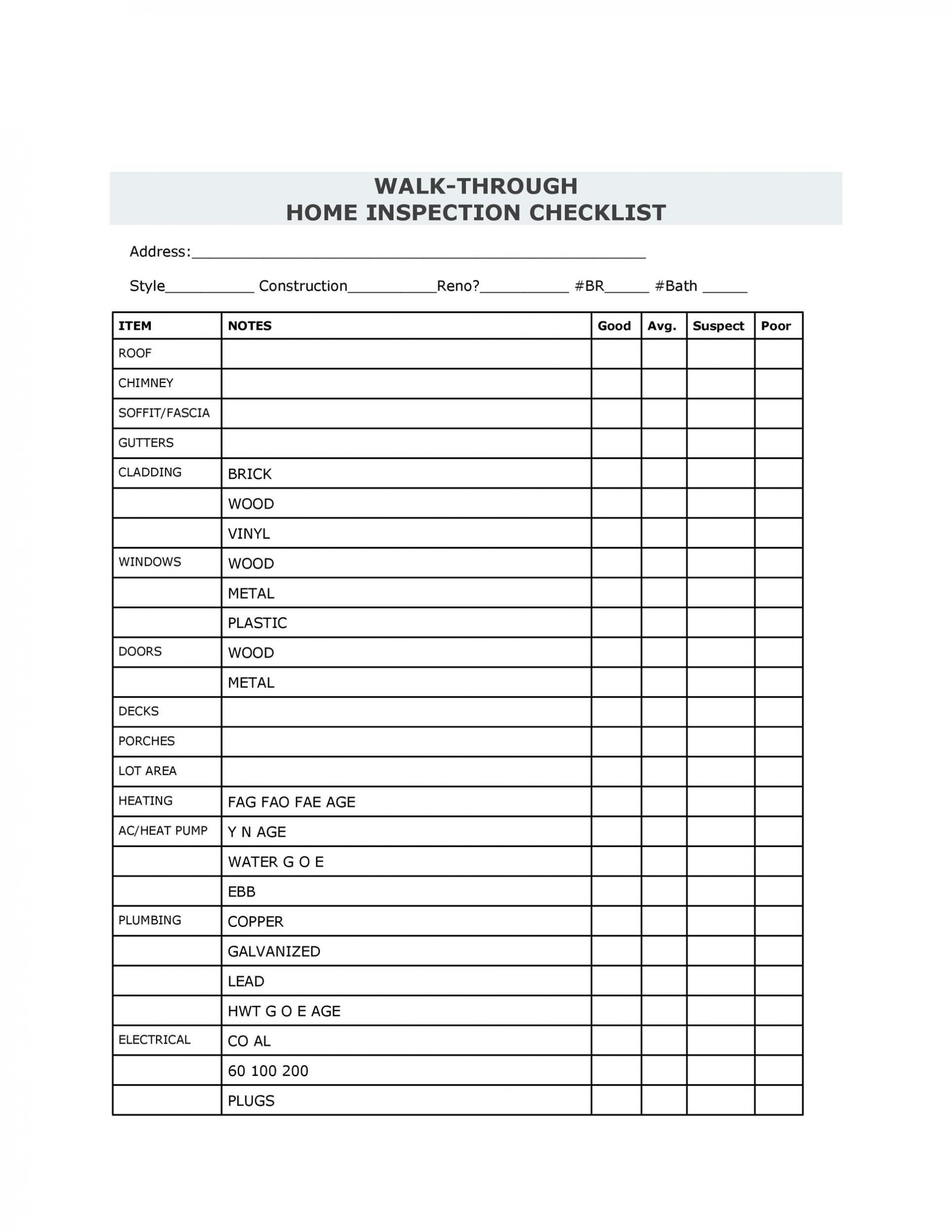005 Unforgettable Home Inspection Checklist Template Image  New Form Free1920