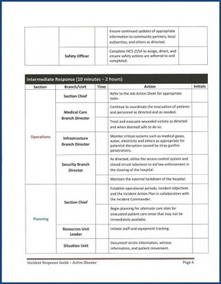 005 Unforgettable Incident Action Plan Template Highest Clarity  Sample Philippine Fire Example Form 201320