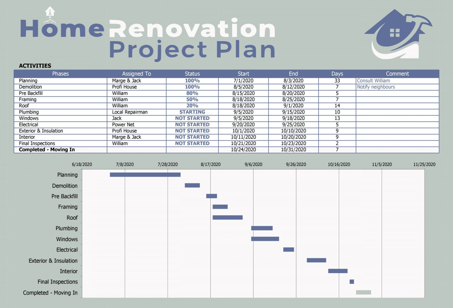 005 Unforgettable Project Planning Template Free Download Concept  Software Management Plan Excel Xl1920