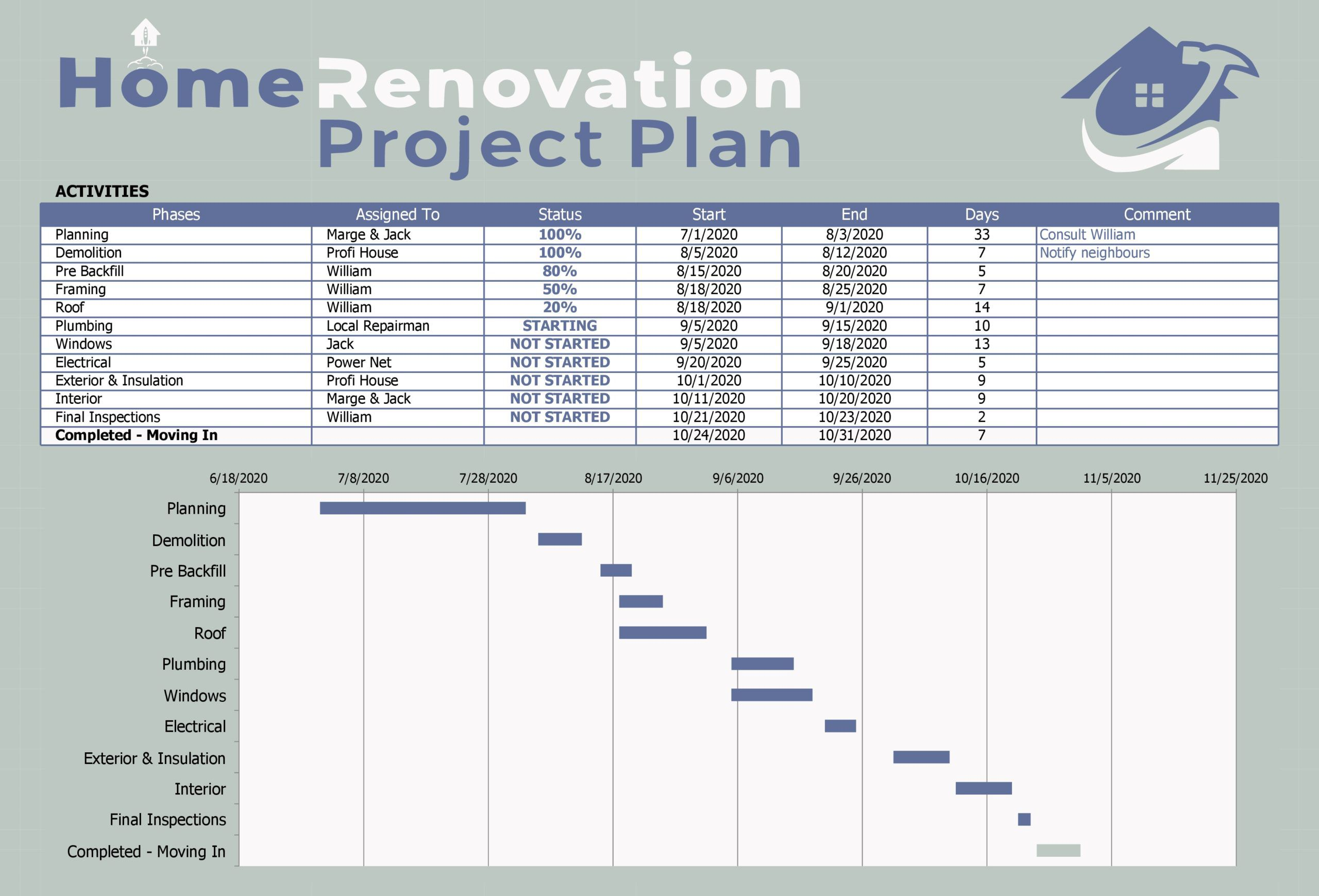 005 Unforgettable Project Planning Template Free Download Concept  Software Management Plan Excel XlFull