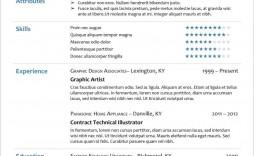 005 Unique Curriculum Vitae Template Free Idea  Sample Download Pdf Google Doc
