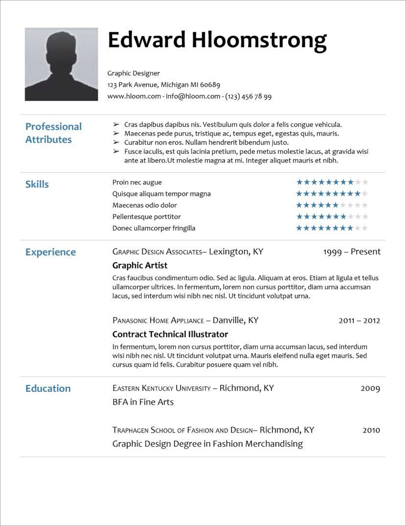 005 Unique Curriculum Vitae Template Free Idea  Sample Download Pdf Google DocFull
