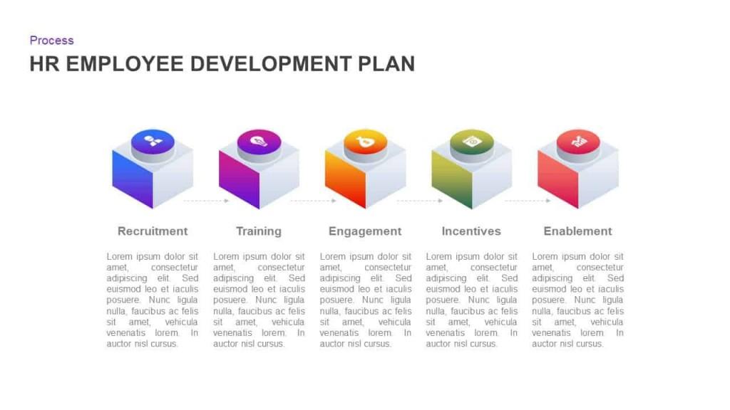 005 Wonderful Employee Development Plan Template Highest Quality  Ppt FreeLarge