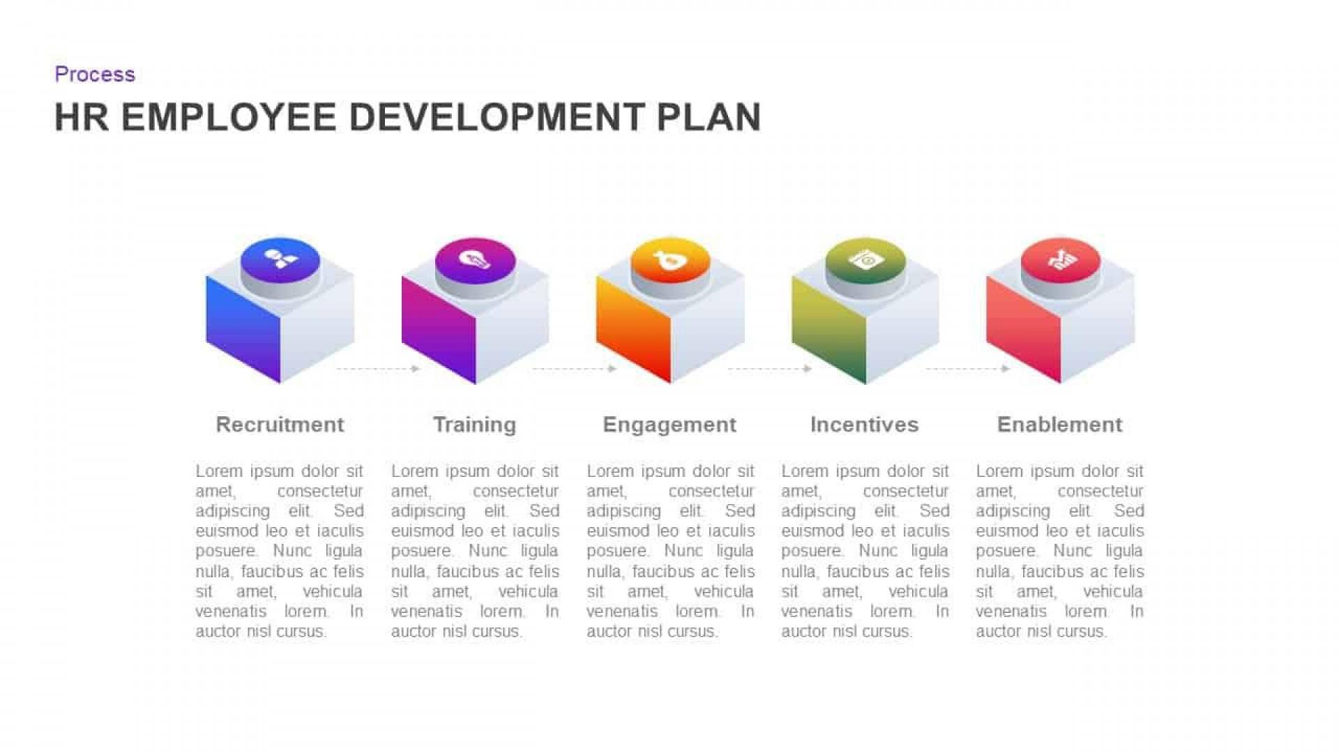 005 Wonderful Employee Development Plan Template Highest Quality  Ppt Free1920