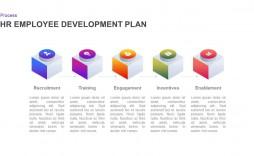005 Wonderful Employee Development Plan Template Highest Quality  Ppt Free