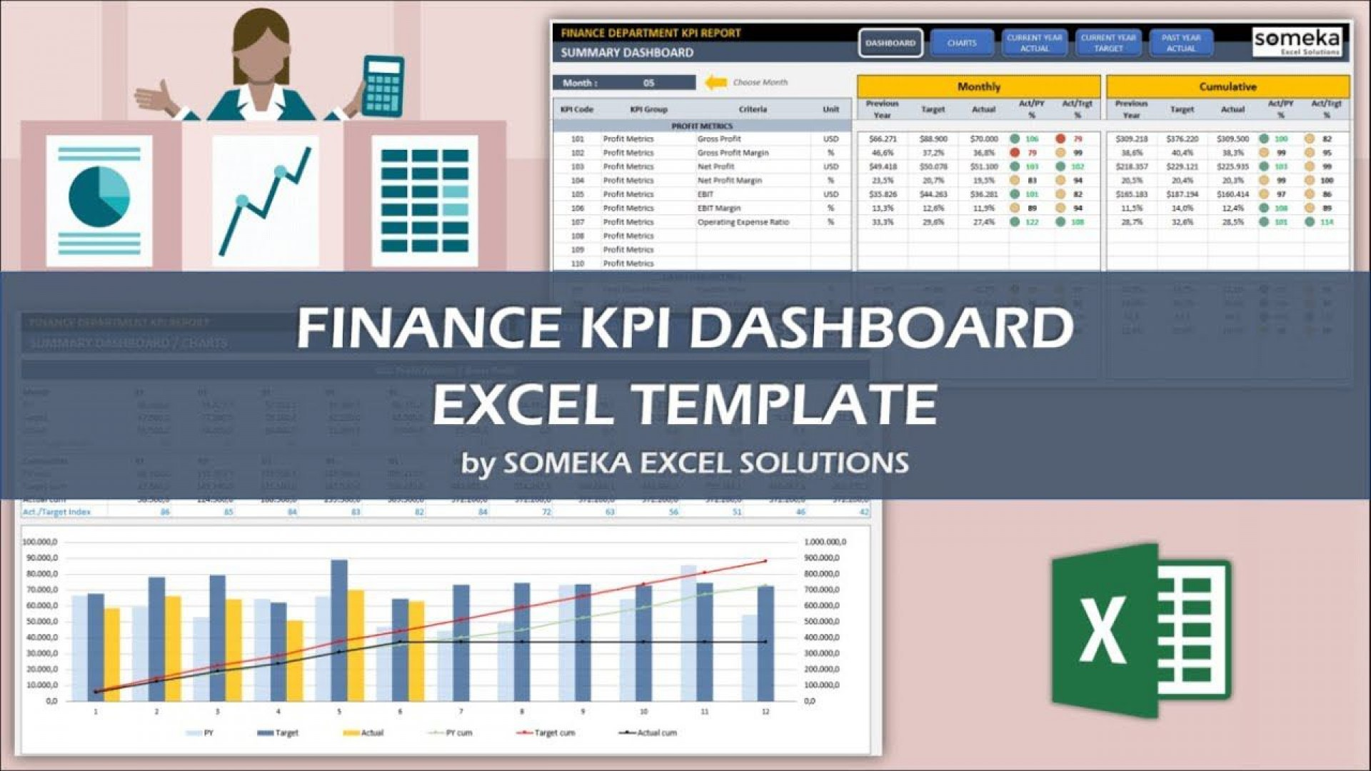 005 Wonderful Excel Dashboard Example Free Download High Def 1920
