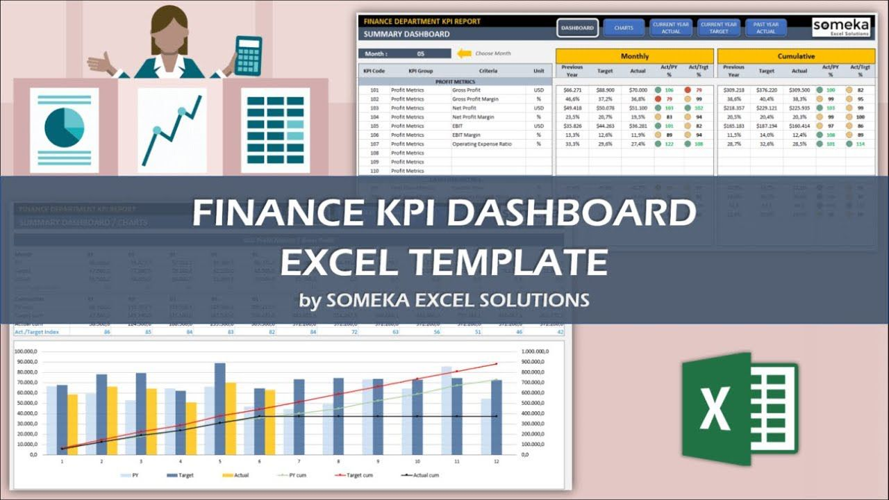 005 Wonderful Excel Dashboard Example Free Download High Def Full