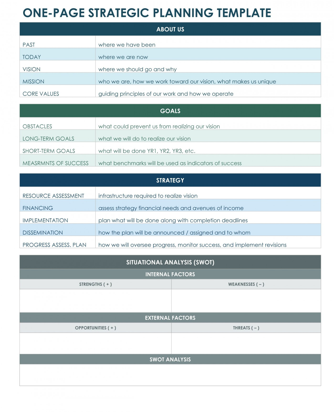 006 Amazing Strategic Planning Template Excel Free Highest Clarity 1400