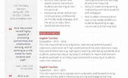 006 Amazing Teacher Resume Template Free Highest Quality  Cv Word Download Editable Format Doc