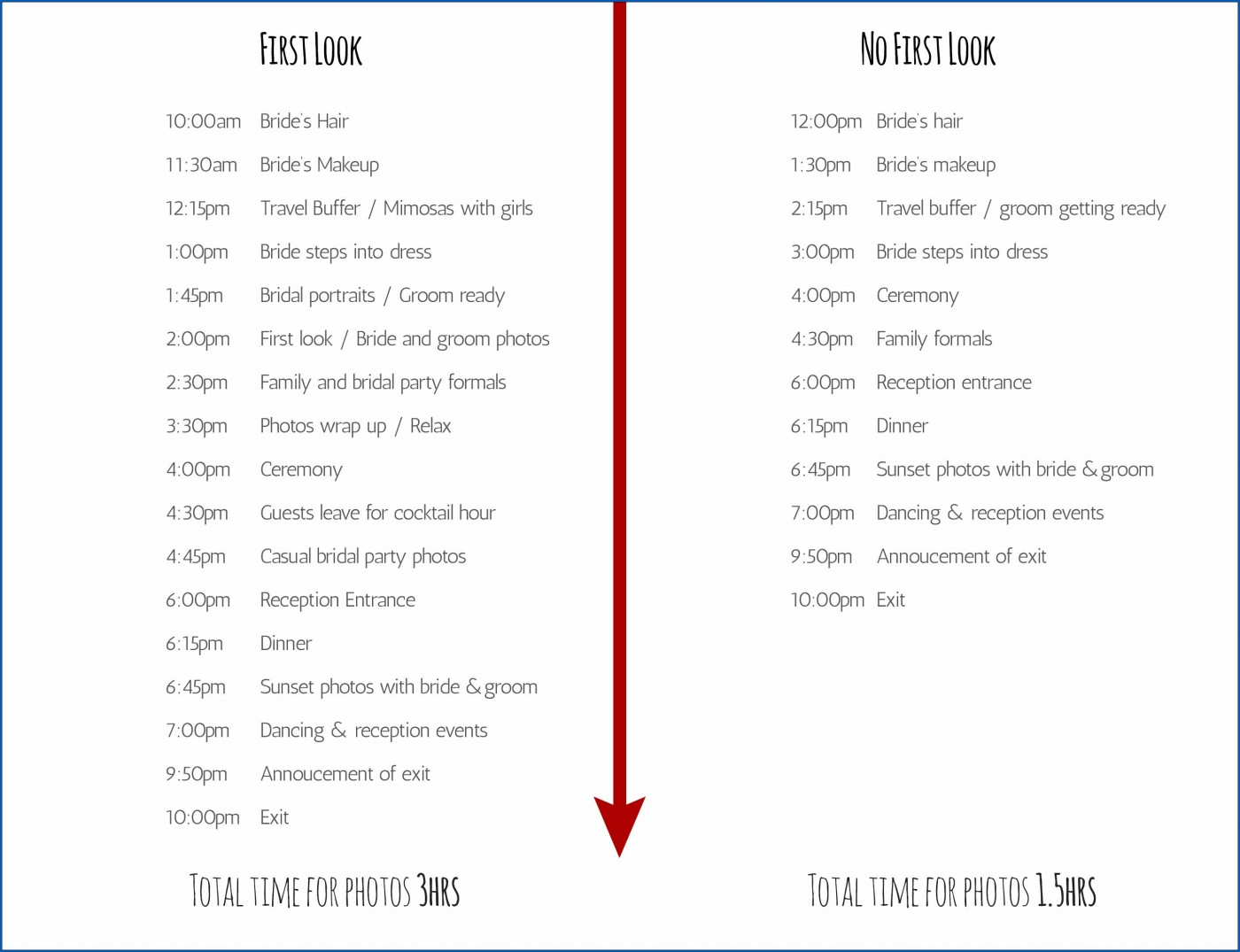 006 Archaicawful Wedding Day Schedule Template Highest Quality  Excel Editable Timeline Free Word1400
