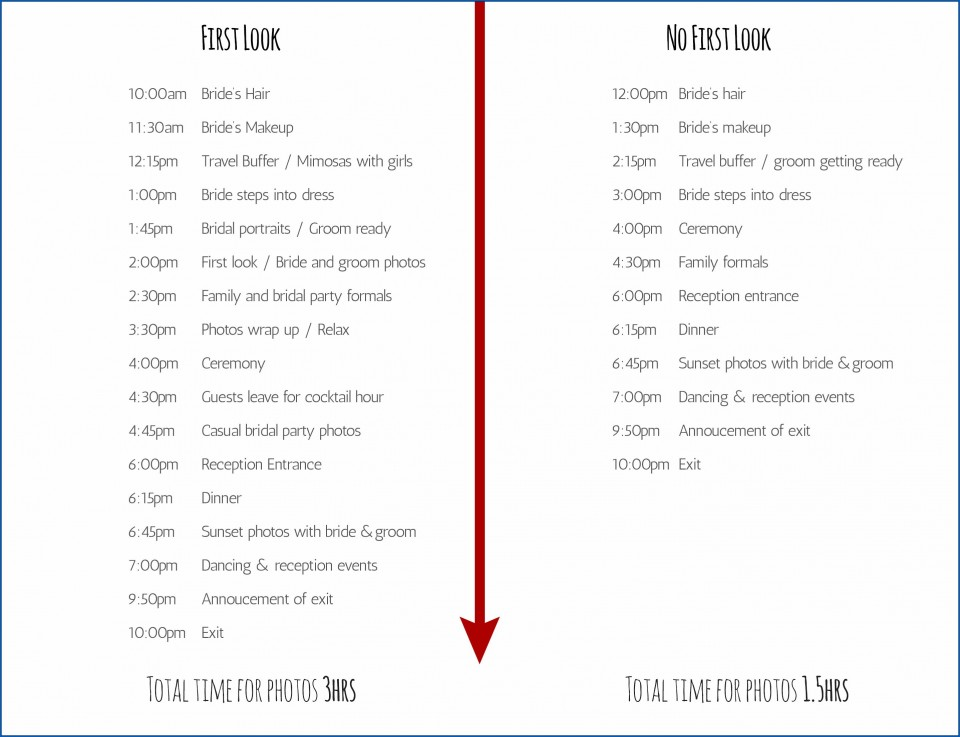006 Archaicawful Wedding Day Schedule Template Highest Quality  Excel Editable Timeline Free Word960