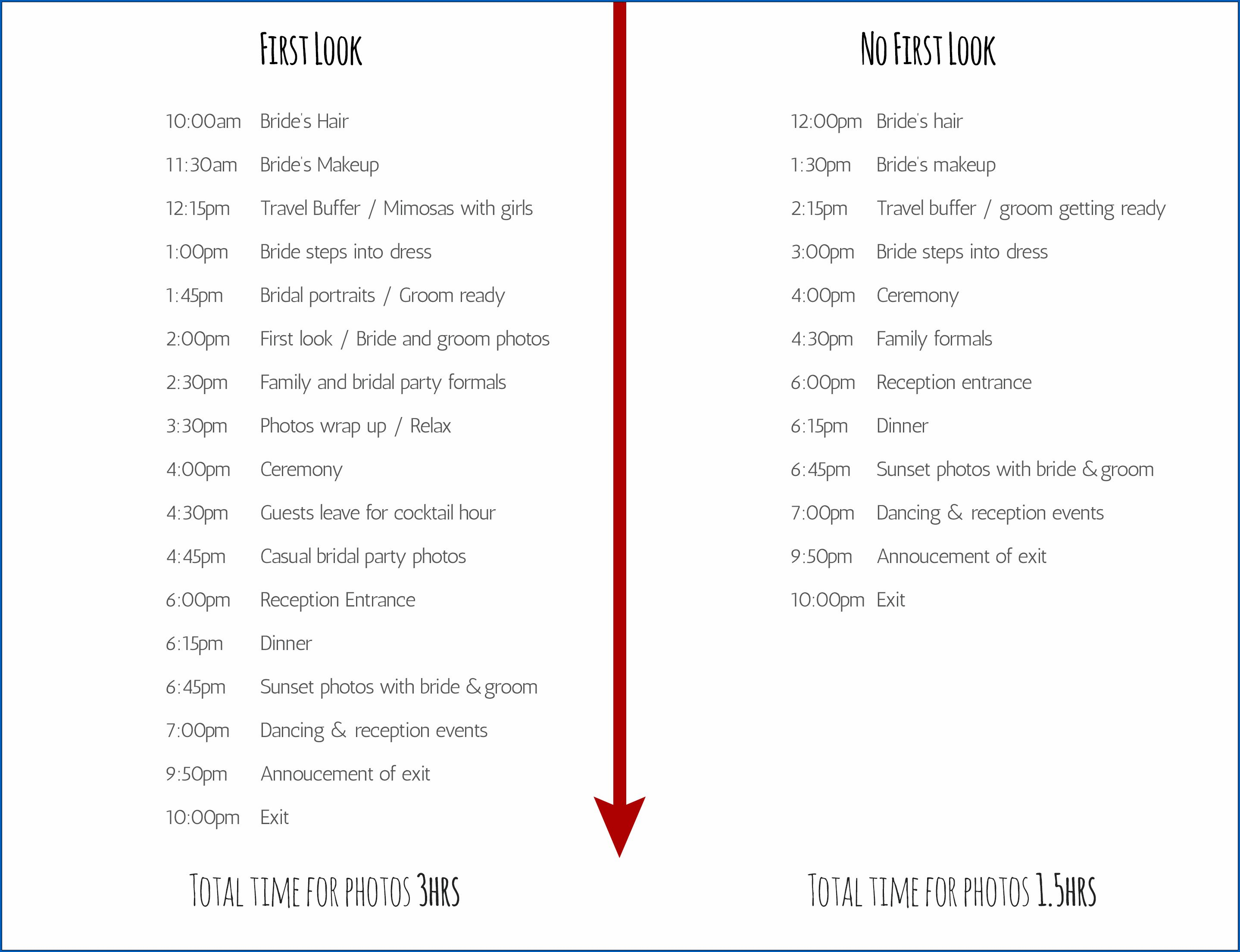 006 Archaicawful Wedding Day Schedule Template Highest Quality  Excel Editable Timeline Free WordFull