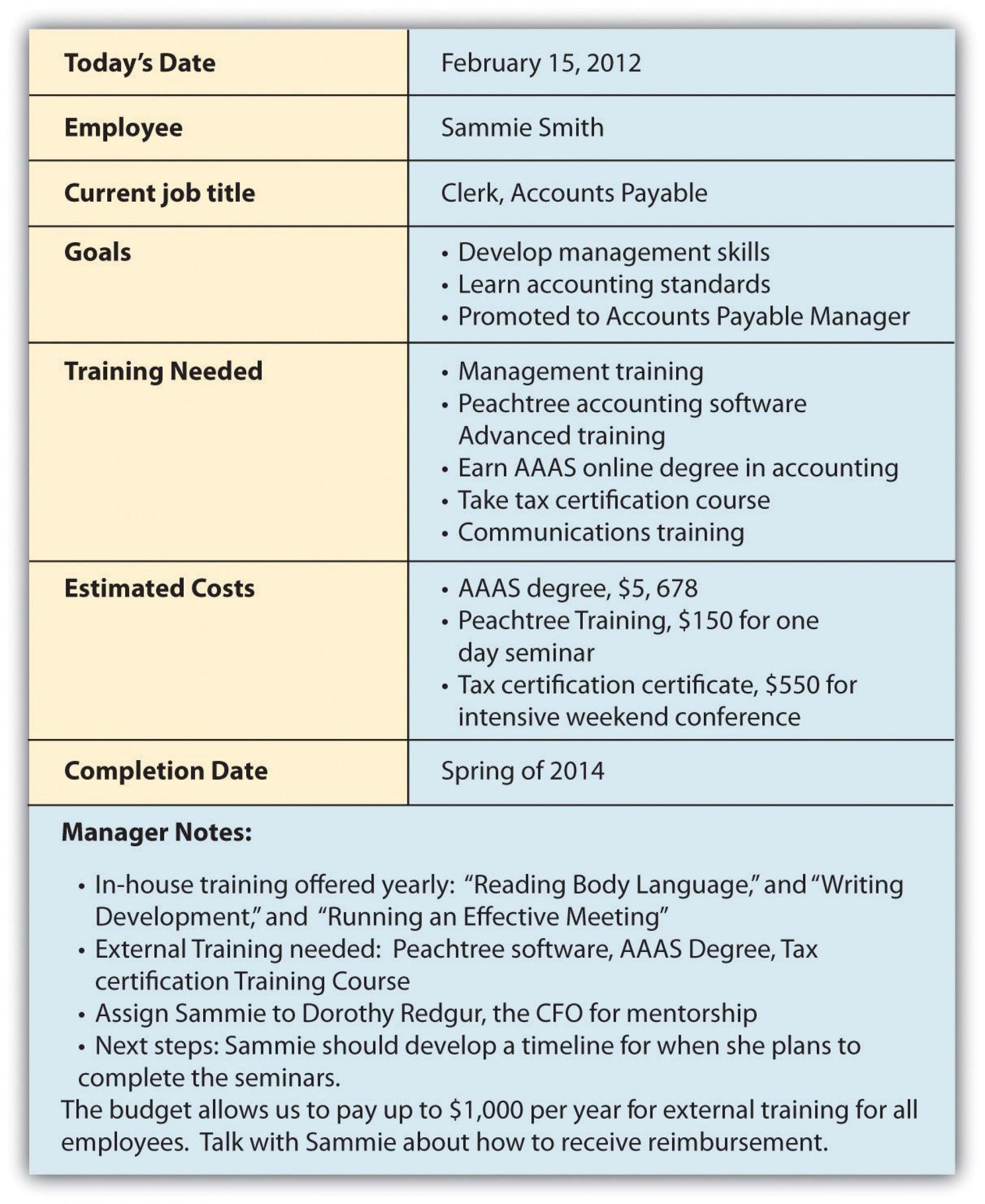 006 Astounding Employee Development Action Plan Example Concept  Examples1920