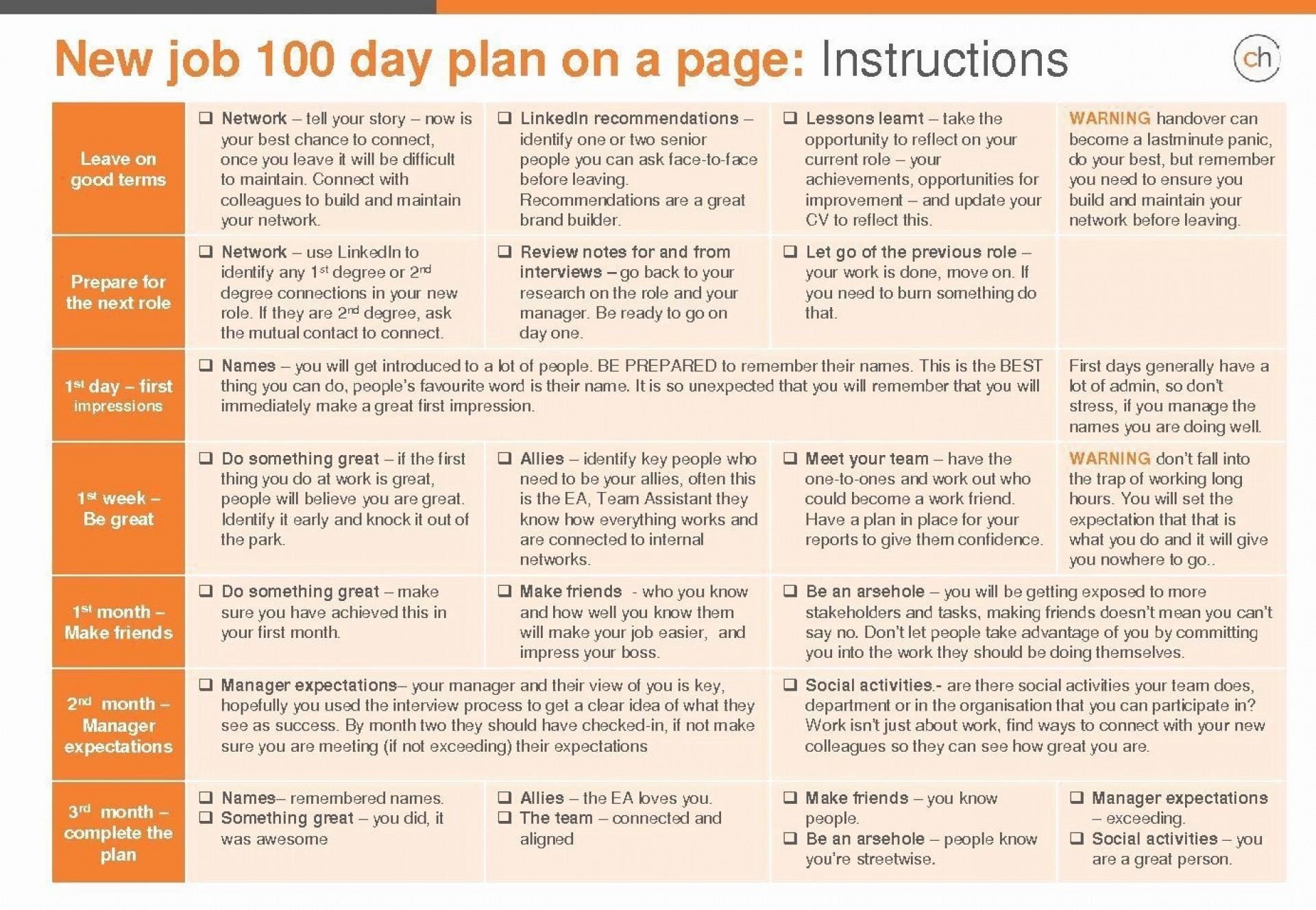006 Awesome 100 Day Planning Template Photo  Plan Powerpoint Free New Job Example1920