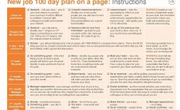 006 Awesome 100 Day Planning Template Photo  Plan Powerpoint Free New Job Example