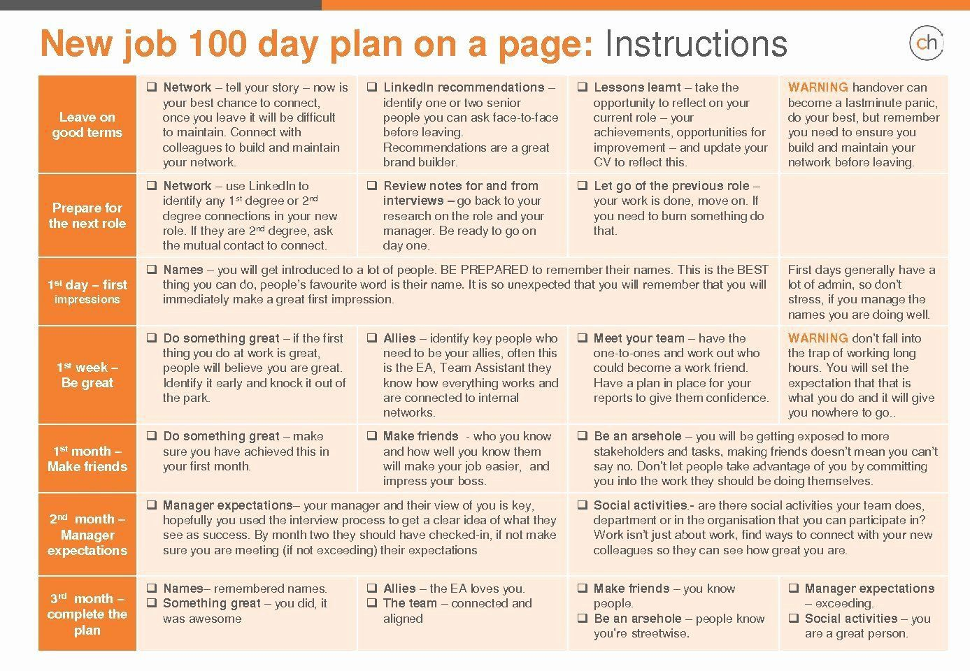 006 Awesome 100 Day Planning Template Photo  Plan Powerpoint Free New Job ExampleFull