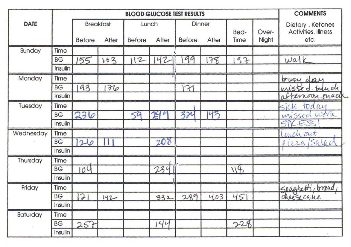 006 Awesome Blood Sugar Log Book Template Idea  Glucose1400