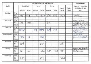 006 Awesome Blood Sugar Log Book Template Idea  Glucose320