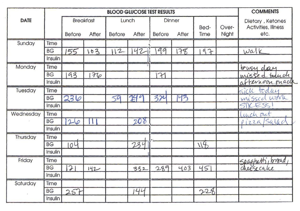 006 Awesome Blood Sugar Log Book Template Idea  GlucoseFull