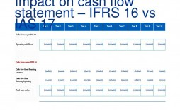 006 Awesome Statement Of Cash Flow Template Ifr Concept  Ifrs Excel