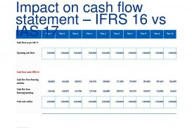 006 Awesome Statement Of Cash Flow Template Ifr Concept  Excel