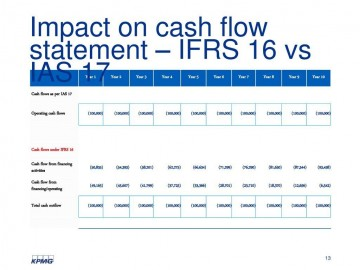 006 Awesome Statement Of Cash Flow Template Ifr Concept  Excel360