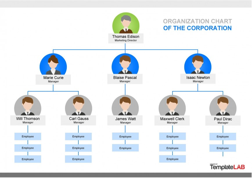 006 Awful Microsoft Office Org Chart Template Photo  Templates Excel Organizational Free M Organization