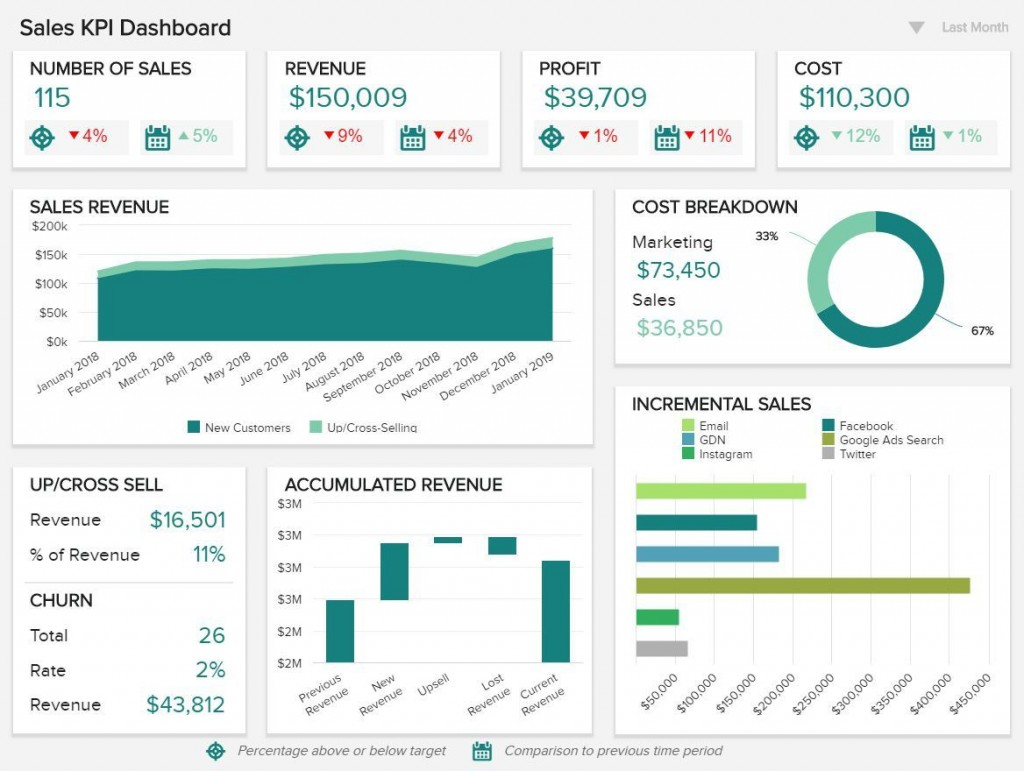 006 Awful Monthly Sale Report Template High Resolution  Spreadsheet Excel Free Sample Word Format InLarge